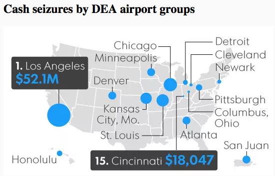 Chicago O'Hare Airport Money Seizure DEA Search